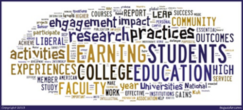 2013-05-03 Engagement Roundtable word cloud